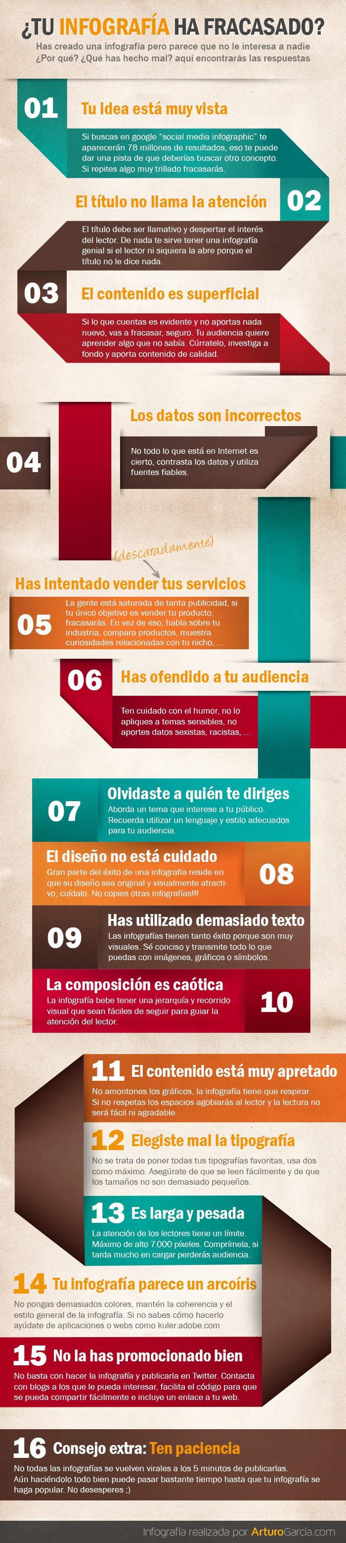 errores a evitar en infografias ¿Tu infografía no se ha vuelto viral? 15 errores que debes evitar (infografía)