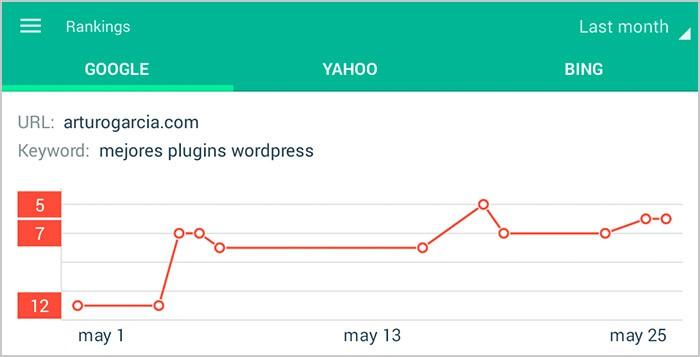 mejores-plugins-wordpress-2