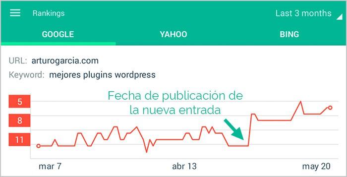 mejores-plugins-wordpress-3