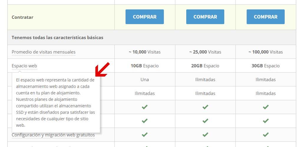 Siteground vs Webempresa