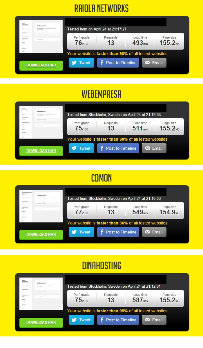 Comparativa de los mejores hostings espa oles - Mejores arquitectos espanoles ...